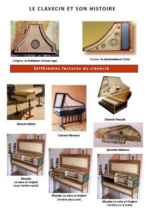 histoire du clavecin